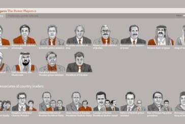 Изтекли документи показват как бизнесмени и държавни глави крият богатството си