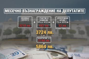 Ето защо всеки иска да е депутат! По близо 6000 лв. на месец ще вземат новите народни избраници