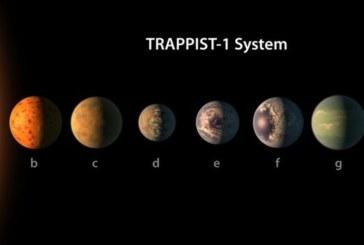 НАСА откри 7 планети с размерите на Земята, на които може да се развие живот