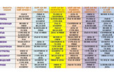 Вижте таблица с любовната съвместимост на зодиите и най-добрите комбинации