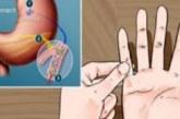 Разберете, дали сте застрашени от диабет с бърз и точен тест с пръсти