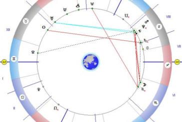 Астросъвет: Доверете се на интуицията си днес