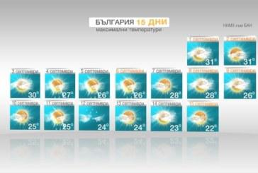 Вижте какво ще е времето през първата половина на септември