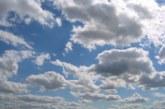 Топло с променлива облачност