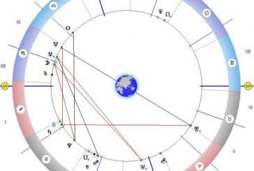 Астролог съветва какво не бива да правим днес