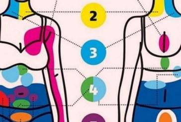 Сигналите, които ви дава тялото, че имате сериозно заболяване, а вие пренебрегвате