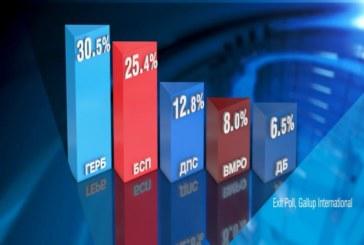 ГЕРБ печели евровота, БСП заема втората позиция