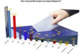 Ето вероятните имена на новите евродепутати