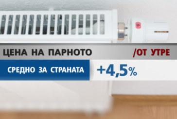 От 1 юли влизат в сила новите цени на парното, топлата вода и тока