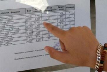 35 седмокласници в Кюстендилско извън списъците на второ  класиране