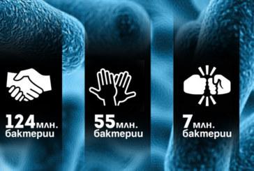 С един поздрав обменяме  над 100 млн. бактерии